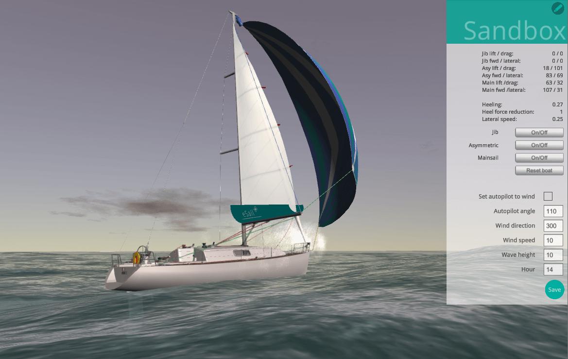 eSail asymmetric sail