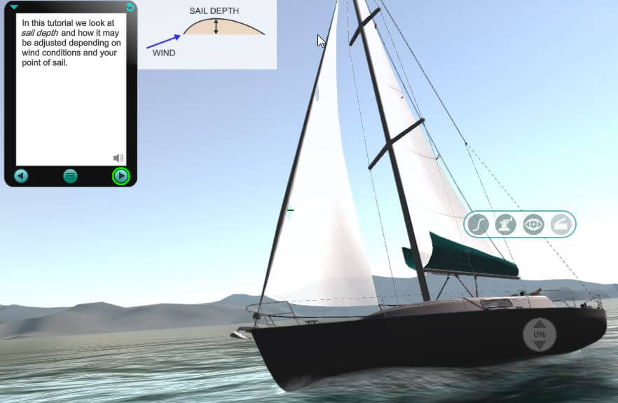 Sail depth